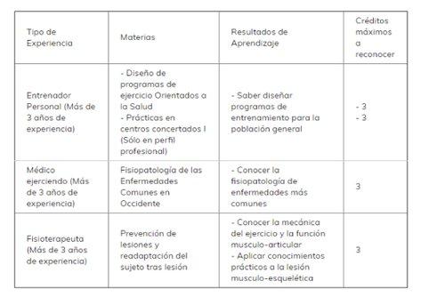 tabla-reconomiento-creditos.jpg
